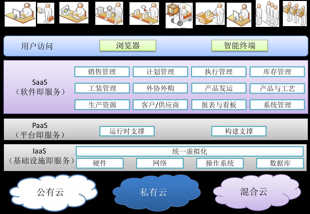 Nomes系统体系架构图.png