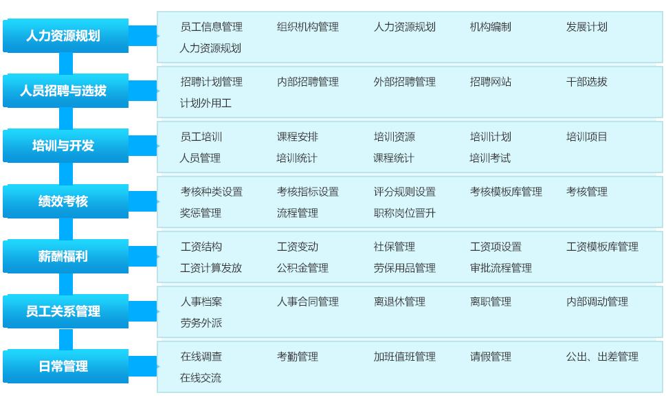 西安工业云--软件超市HR_07.png