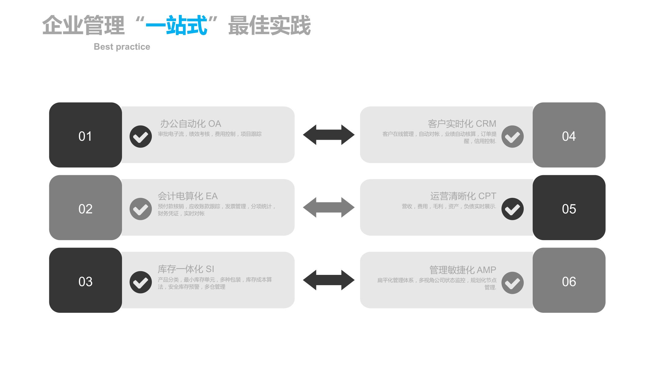 云宝利企业中台简介_7.png