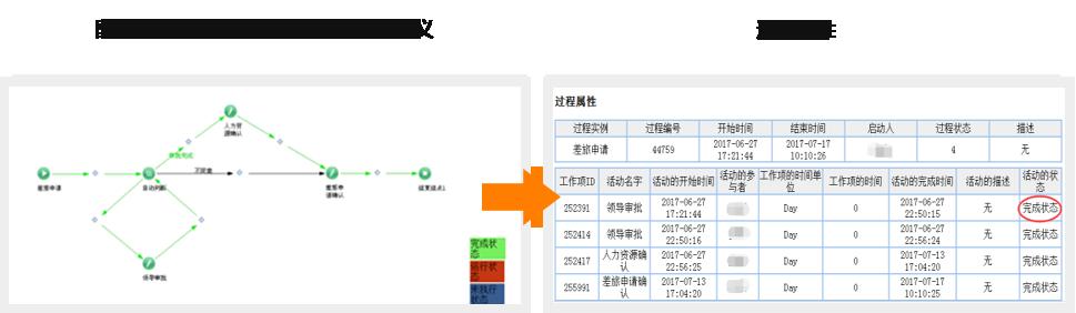 西安工业云--软件超市OA_06.png