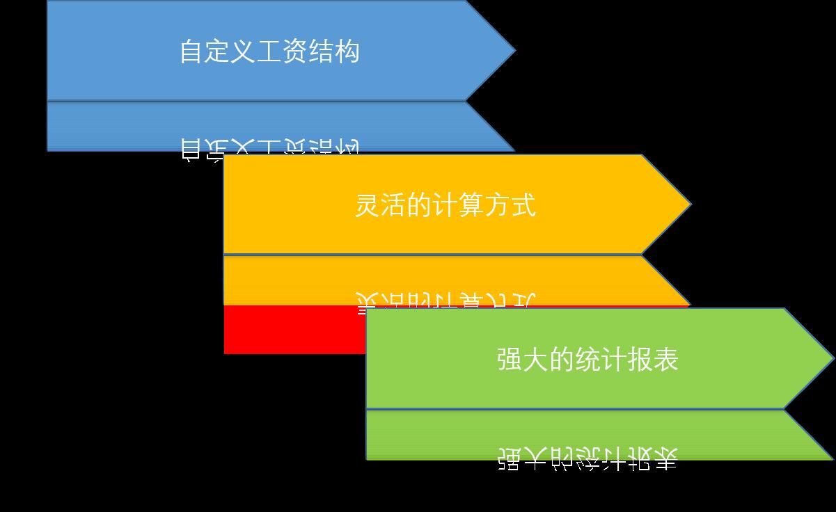 澳门太阳集团娛乐城