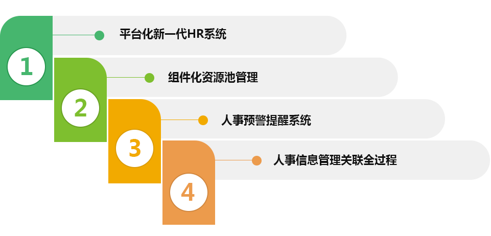 西安产业云--软件超市HR_10.png