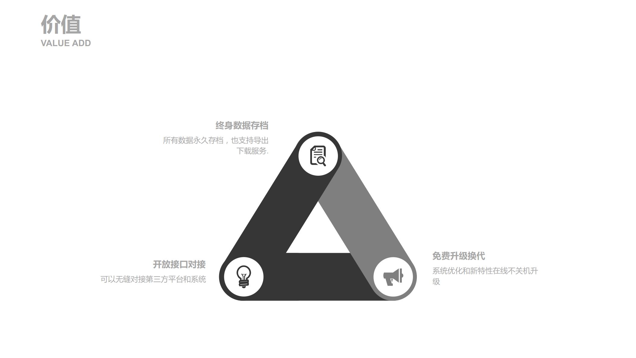 云宝利企业中台简介_8.png