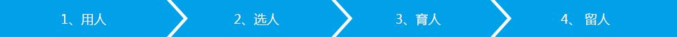 西安产业云--软件超市HR_14.png